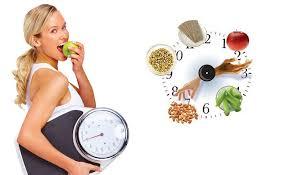 Metabolizma Hızlandırmanın 10 Kolay Yolu